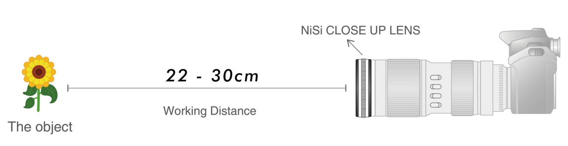 NiSi Close-Up Lens